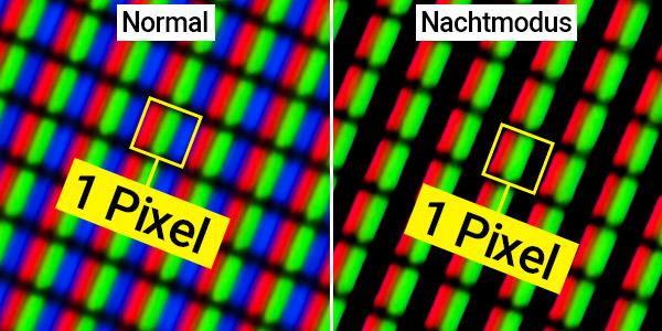 RGB-Pixel Nachtmodus Vergleich blaues Licht